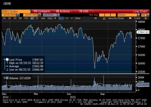 flat Dow