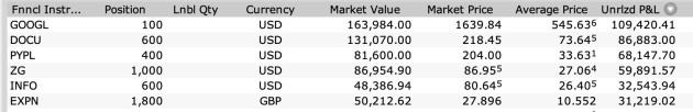 Top 6 portfolio